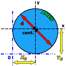 Sectional properties of solid circle (shaft)