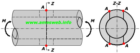 Stress concentration factors of transverse circular hole in round bar in bending