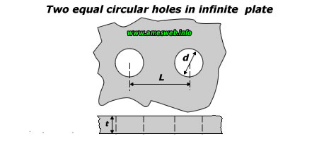 Stress concentration factors for two equal circular holes in infinite plate