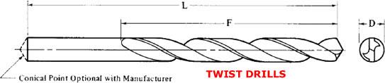 Drill Bit Sizes - Jobber Length Twist Drills
